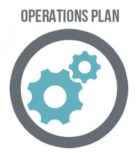 Non Profit Business Plan - 10 Free PDF, Word Documents